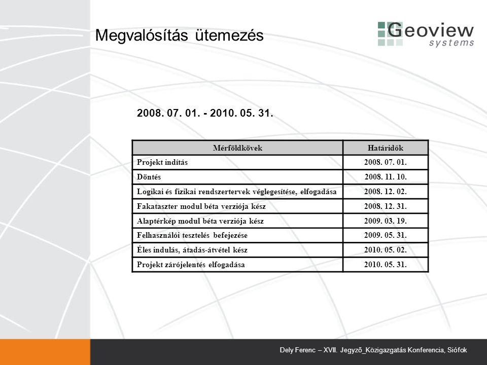 Megvalósítás ütemezés MérföldkövekHatáridők Projekt indítás2008.