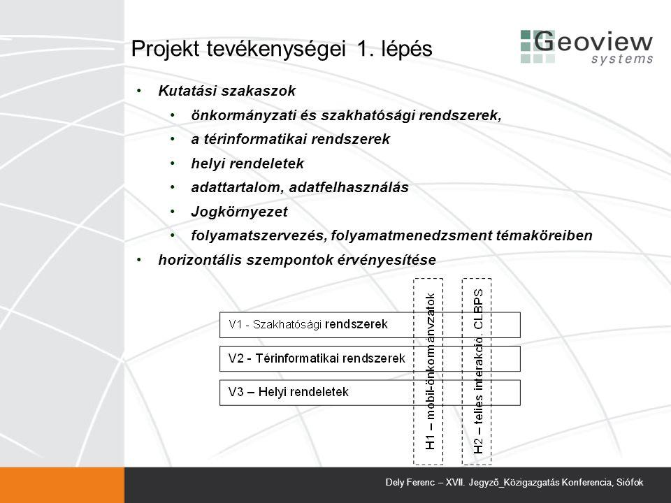 Projekt tevékenységei 1.