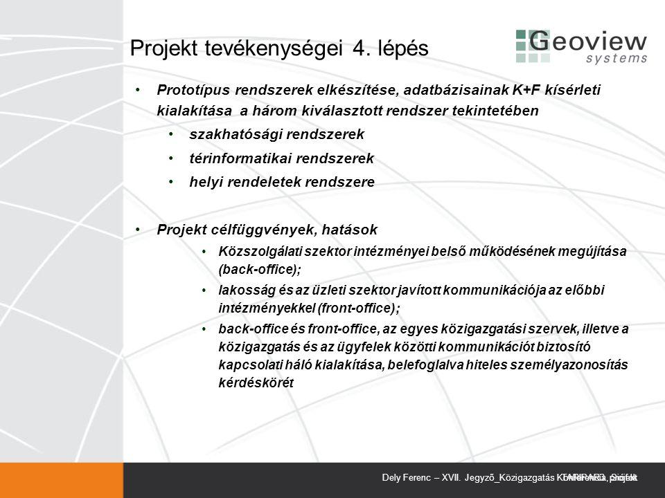 Projekt tevékenységei 4.