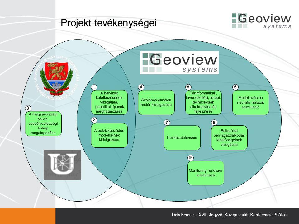 Projekt tevékenységei Dely Ferenc – XVII. Jegyző_Közigazgatás Konferencia, Siófok