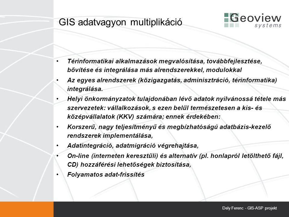 GIS adatvagyon multiplikáció Térinformatikai alkalmazások megvalósítása, továbbfejlesztése, bővítése és integrálása más alrendszerekkel, modulokkal Az egyes alrendszerek (közigazgatás, adminisztráció, térinformatika) integrálása.