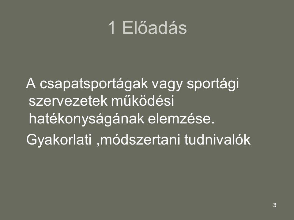 44Sportgazdasági Nagyító 201344 Sportgazdaság 13 Következtetések a csapatok mérlegeiből A kluboknak mérlegük szerint 2013 év végén 10.8 mdFt össz értékű TARTOZÁSUK volt, mellyel szemben 1.8 mdFt követelés, és 2.0 md Ft likvid pénz állt.
