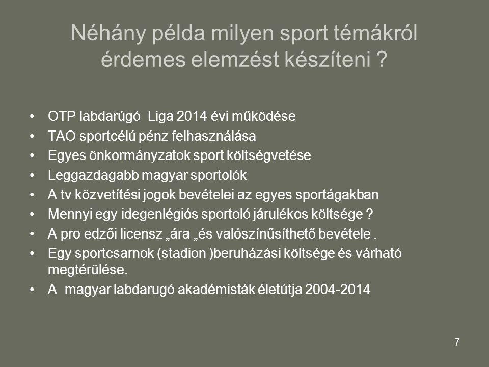 38Sportgazdasági Nagyító 201338 Sportgazdaság 7 Klubok gazdasági teljesítménye 2013.-évben Öt klub volt nyereséges 2013évben : –MTK +73mFt, –Mezőkövesd +51mFt, –Haladás + 2 m FT –Lombard Pápa +11 m FT –FTC +139 mFt(az eredményben 1935 m Ft nem piaci bevétel ) és 5 klub éves vesztesége megközelítette, vagy meghaladta az 400 mFt-ot: Videoton -811 DVSC -382 Győr -520 Újpest-1642, DVTK -543
