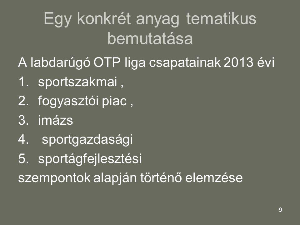 10 SPORTGAZDASÁGI NAGYÍTÓ 2014 Számok, tények, következtetések a magyar labdarúgás 2013-es évéről Kutatási témavezető :Dr Muszbek Mihály Asszisztens: Zsilák Tibor