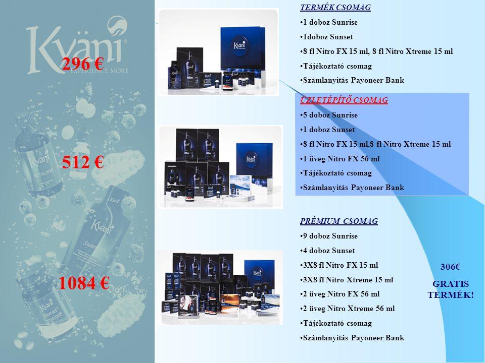 TERMÉK CSOMAG 1 doboz Sunrise 1doboz Sunset 8 fl Nitro FX 15 ml, 8 fl Nitro Xtreme 15 ml Tájékoztató csomag Számlanyitás Payoneer Bank ÜZLETÉPÍTŐ CSOM