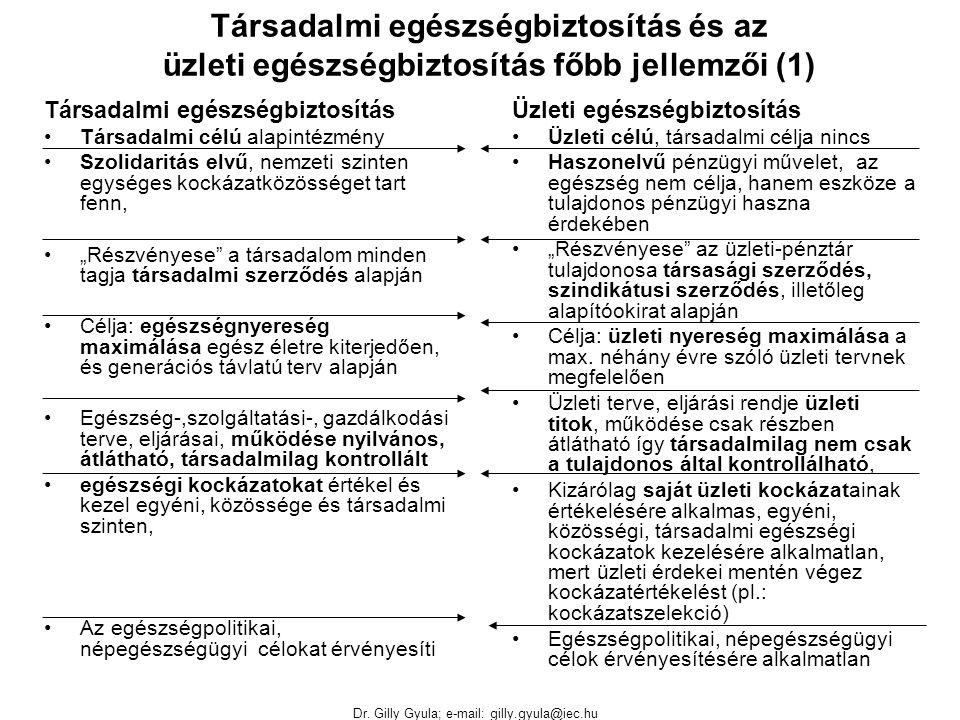 Dr. Gilly Gyula; e-mail: gilly.gyula@iec.hu Társadalmi egészségbiztosítás és az üzleti egészségbiztosítás főbb jellemzői (1) Társadalmi egészségbiztos