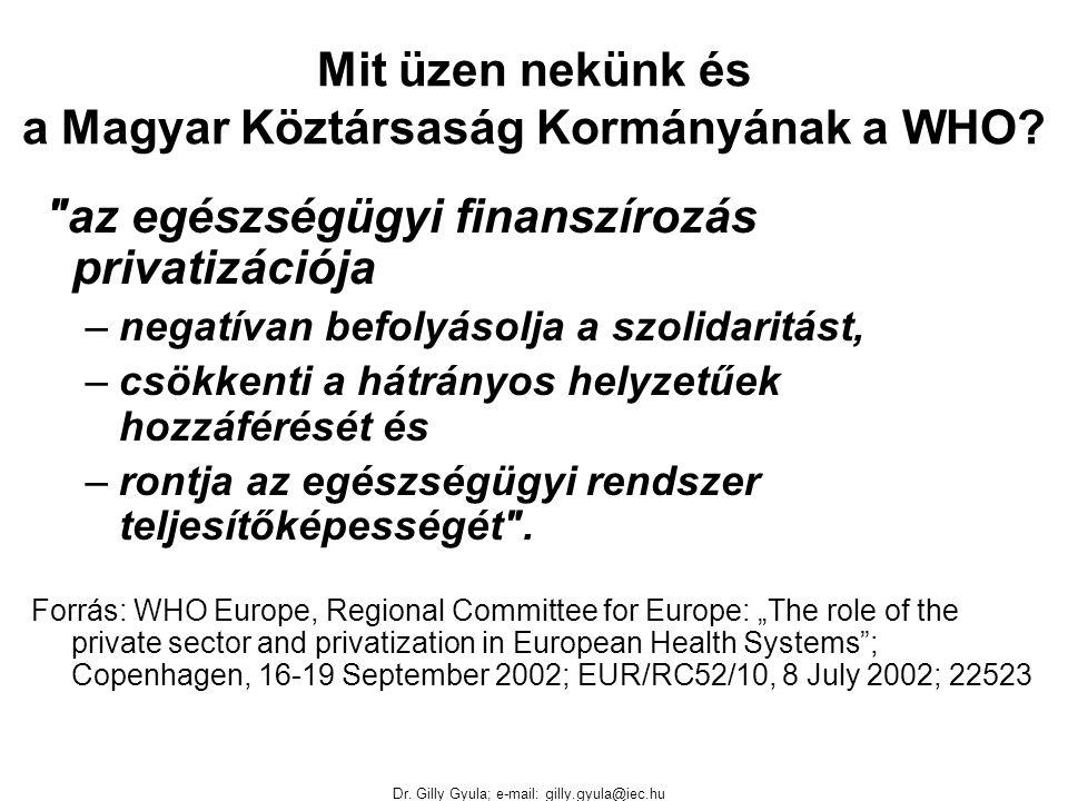 Dr. Gilly Gyula; e-mail: gilly.gyula@iec.hu Mit üzen nekünk és a Magyar Köztársaság Kormányának a WHO?