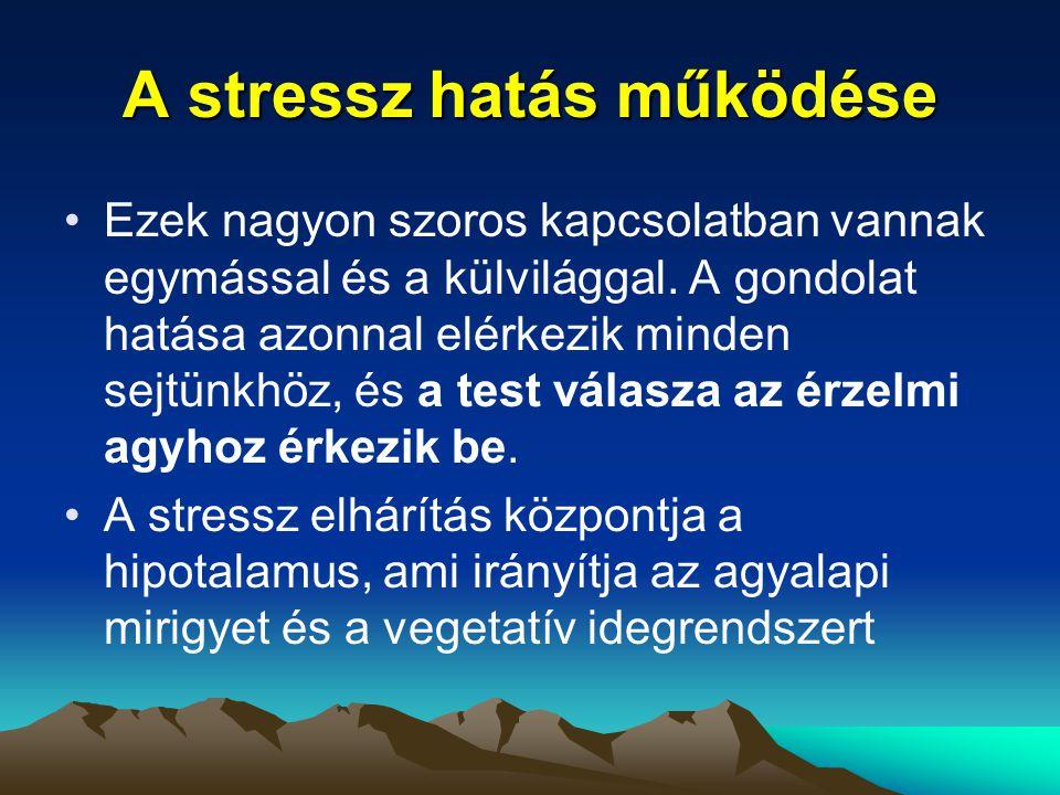 A stressz hatás működése Ezek nagyon szoros kapcsolatban vannak egymással és a külvilággal. A gondolat hatása azonnal elérkezik minden sejtünkhöz, és