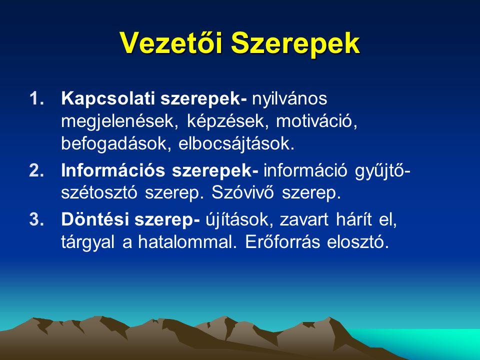 Vezetői Szerepek 1.Kapcsolati szerepek- nyilvános megjelenések, képzések, motiváció, befogadások, elbocsájtások. 2.Információs szerepek- információ gy