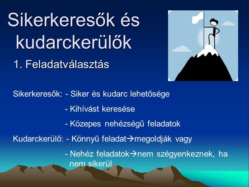 Sikerkeresők és kudarckerülők 1. Feladatválasztás Sikerkeresők: - Siker és kudarc lehetősége - Kihívást keresése - Közepes nehézségű feladatok Kudarck