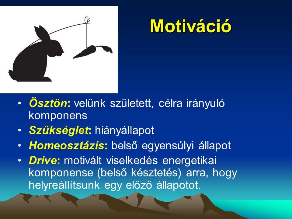 Motiváció Motiváció Ösztön: velünk született, célra irányuló komponens Szükséglet: hiányállapot Homeosztázis: belső egyensúlyi állapot Drive: motivált