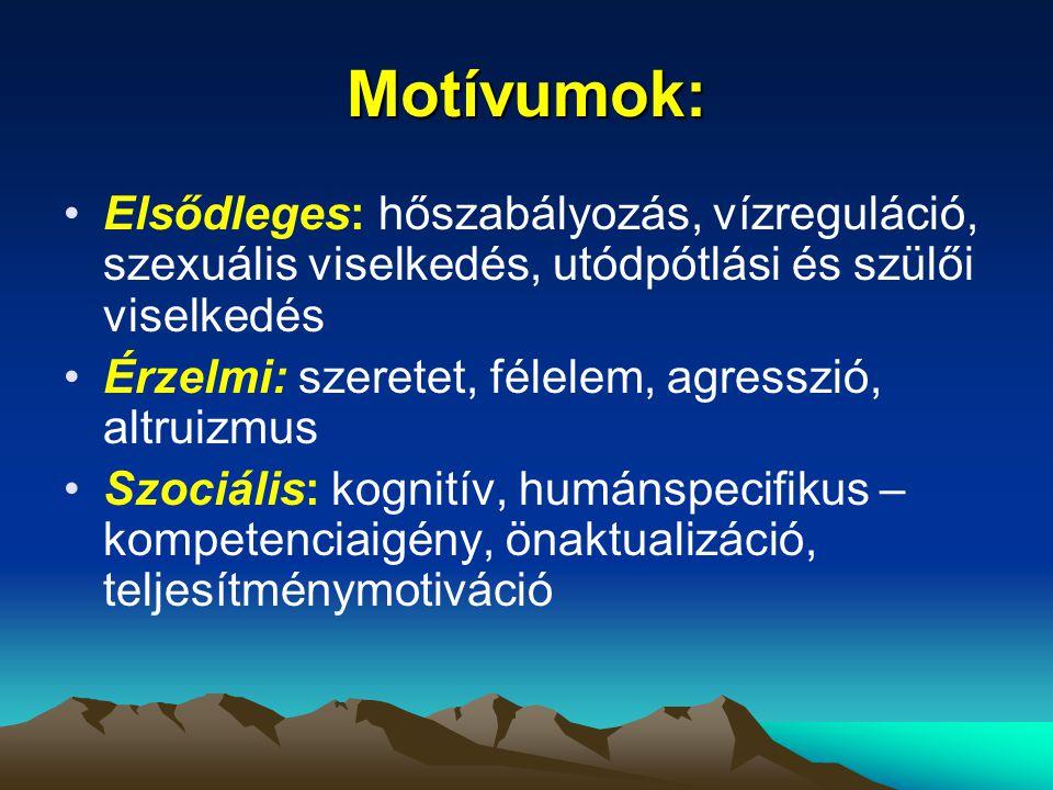 Motívumok: Elsődleges: hőszabályozás, vízreguláció, szexuális viselkedés, utódpótlási és szülői viselkedés Érzelmi: szeretet, félelem, agresszió, altr
