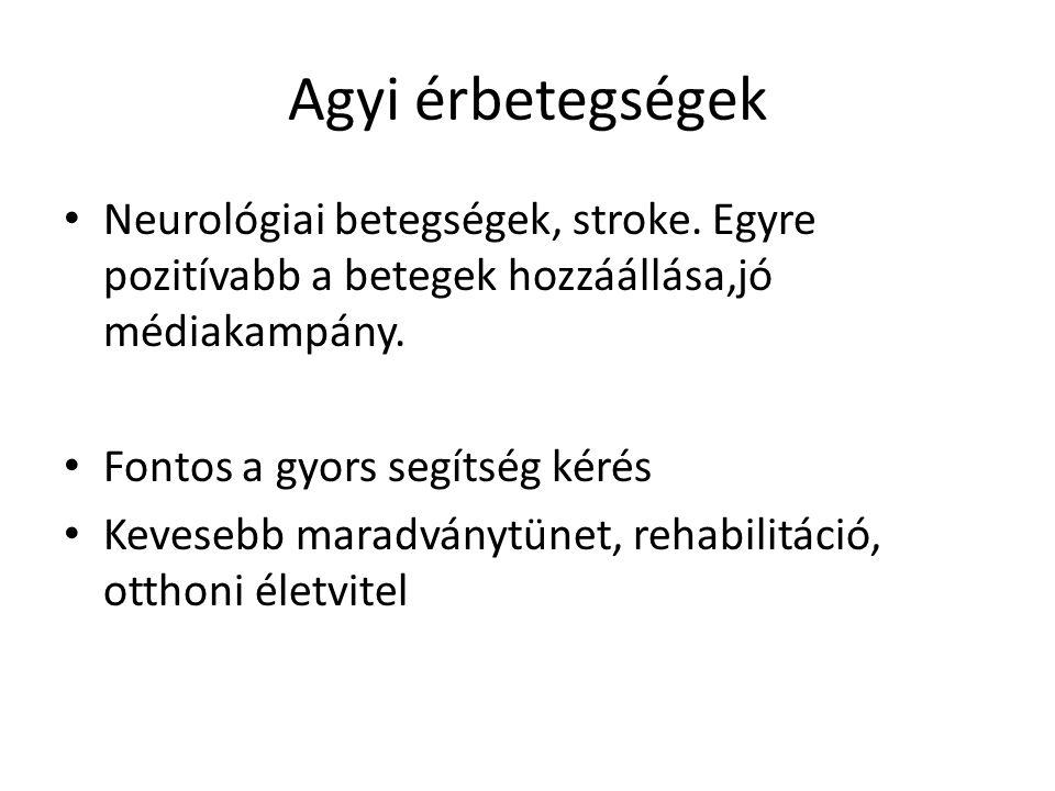Agyi érbetegségek Neurológiai betegségek, stroke.