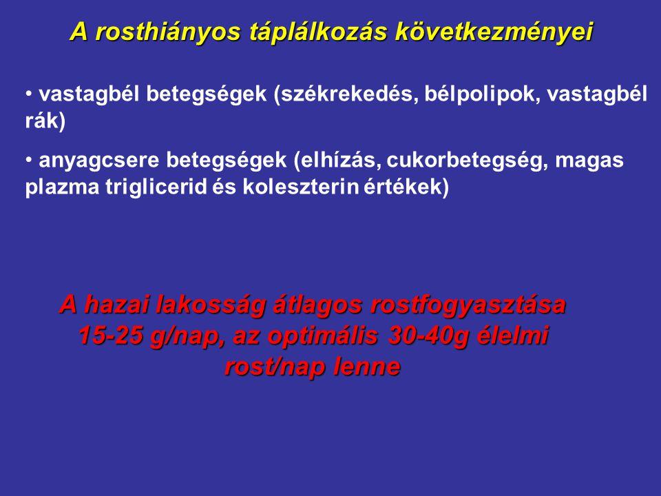 A rosthiányos táplálkozás következményei vastagbél betegségek (székrekedés, bélpolipok, vastagbél rák) anyagcsere betegségek (elhízás, cukorbetegség,