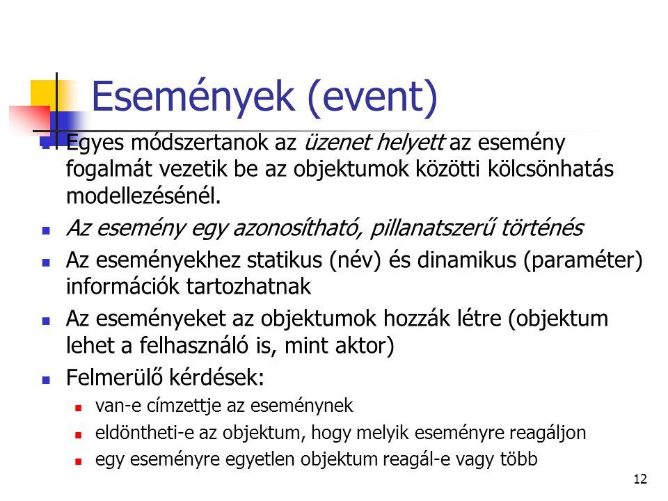 12 Események (event) Egyes módszertanok az üzenet helyett az esemény fogalmát vezetik be az objektumok közötti kölcsönhatás modellezésénél. Az esemény