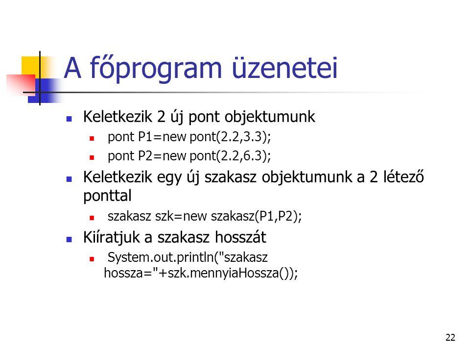 22 A főprogram üzenetei Keletkezik 2 új pont objektumunk pont P1=new pont(2.2,3.3); pont P2=new pont(2.2,6.3); Keletkezik egy új szakasz objektumunk a