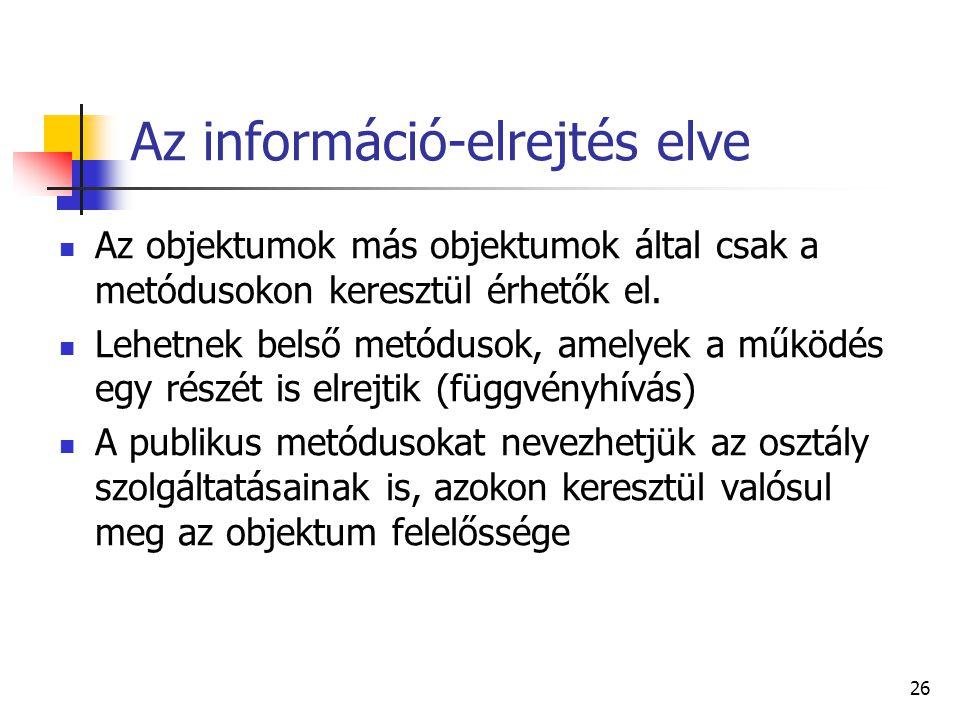 26 Az információ-elrejtés elve Az objektumok más objektumok által csak a metódusokon keresztül érhetők el. Lehetnek belső metódusok, amelyek a működés
