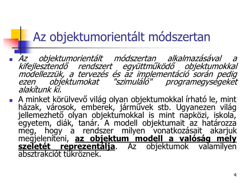 4 Az objektumorientált módszertan Az objektumorientált módszertan alkalmazásával a kifejlesztendő rendszert együttműködő objektumokkal modellezzük, a