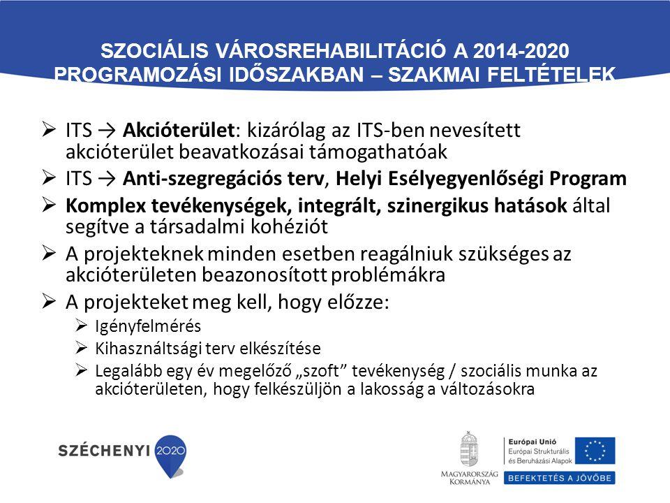 SZOCIÁLIS VÁROSREHABILITÁCIÓ A 2014-2020 PROGRAMOZÁSI IDŐSZAKBAN – SZAKMAI FELTÉTELEK  ITS → Akcióterület: kizárólag az ITS-ben nevesített akcióterül