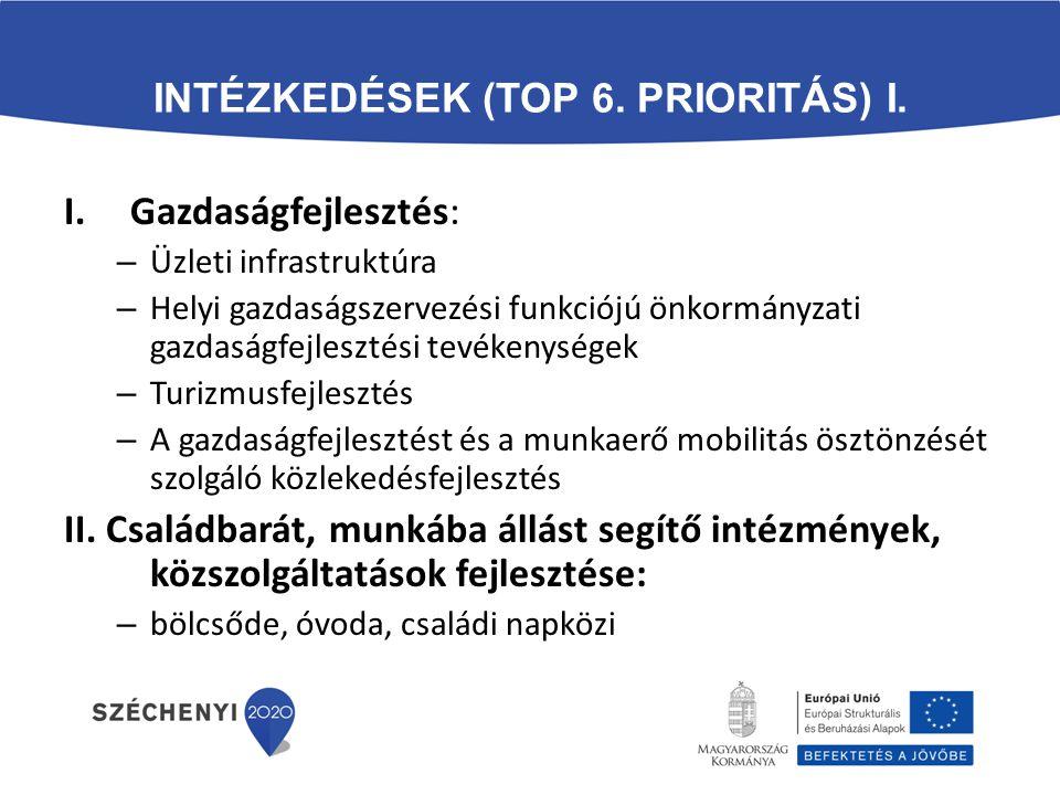 INTÉZKEDÉSEK (TOP 6. PRIORITÁS) I. I.Gazdaságfejlesztés: – Üzleti infrastruktúra – Helyi gazdaságszervezési funkciójú önkormányzati gazdaságfejlesztés