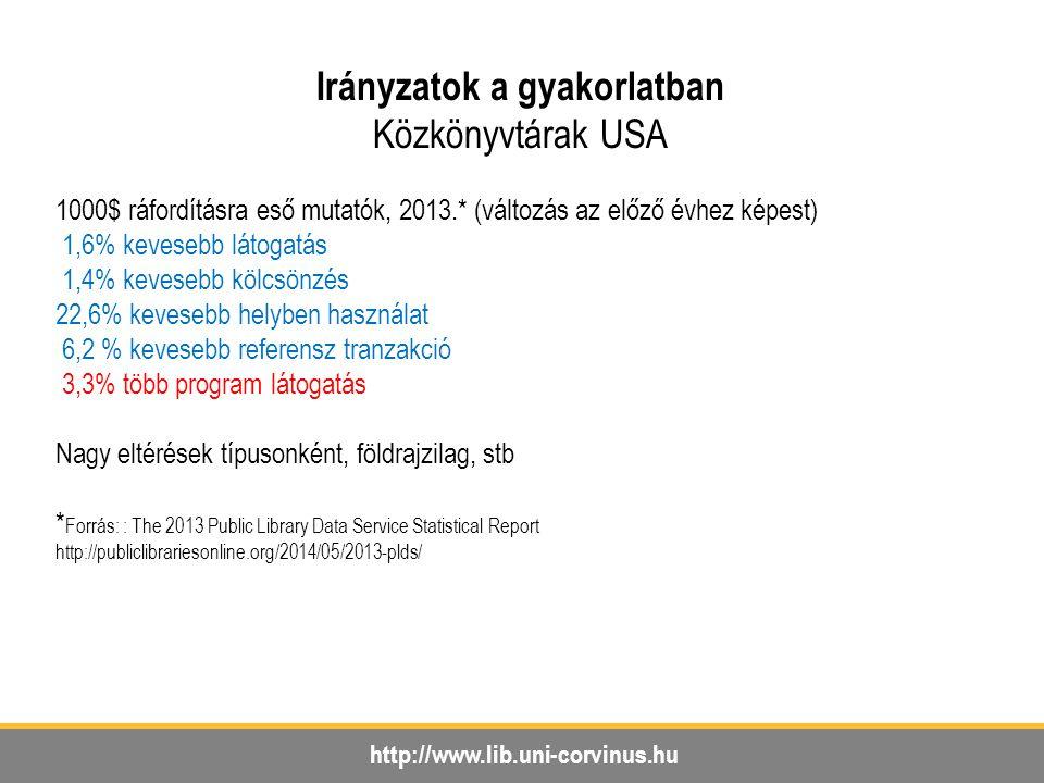 http://www.lib.uni-corvinus.hu Irányzatok a gyakorlatban Közkönyvtárak USA 1000$ ráfordításra eső mutatók, 2013.* (változás az előző évhez képest) 1,6