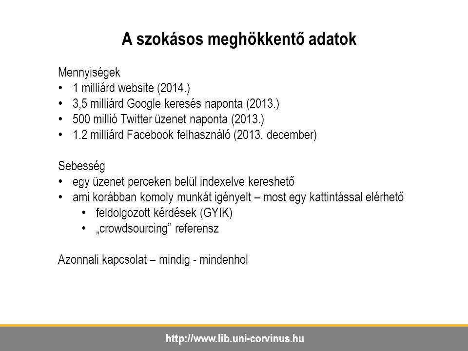http://www.lib.uni-corvinus.hu A szokásos meghökkentő adatok Mennyiségek 1 milliárd website (2014.) 3,5 milliárd Google keresés naponta (2013.) 500 millió Twitter üzenet naponta (2013.) 1.2 milliárd Facebook felhasználó (2013.