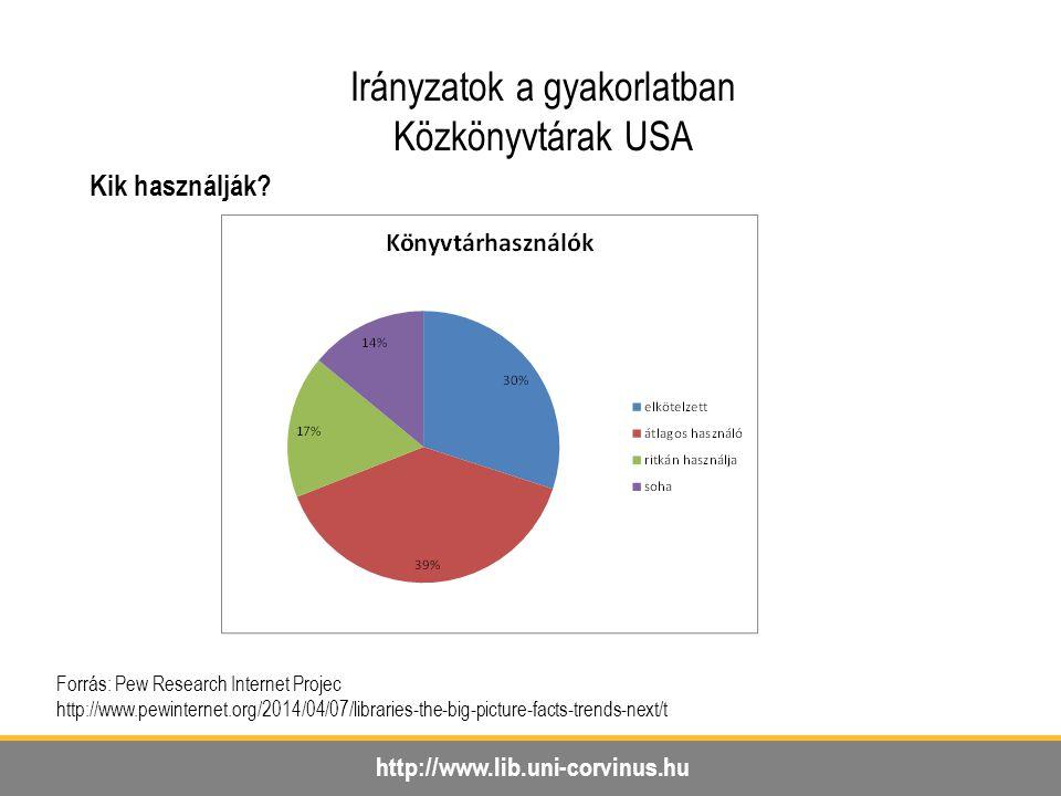 http://www.lib.uni-corvinus.hu Irányzatok a gyakorlatban Közkönyvtárak USA Kik használják? Forrás: Pew Research Internet Projec http://www.pewinternet