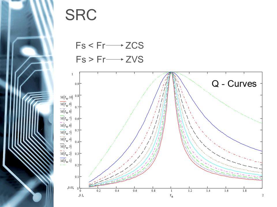 Képes a rezonancia frekvencián üzemelni normál körülmények között Szabályozható alacsony terheléseknél Széles bemeneti feszültségváltozás megengedett ZVS elérhető a működési tartományon belül LLC