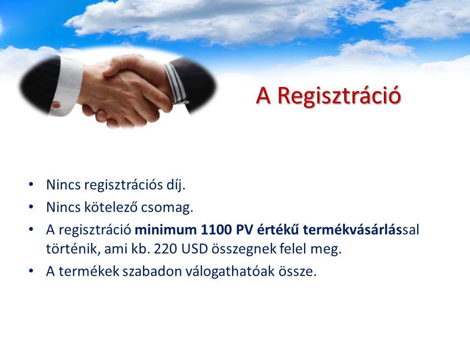 A Regisztráció Nincs regisztrációs díj. Nincs kötelező csomag. A regisztráció minimum 1100 PV értékű termékvásárlással történik, ami kb. 220 USD össze