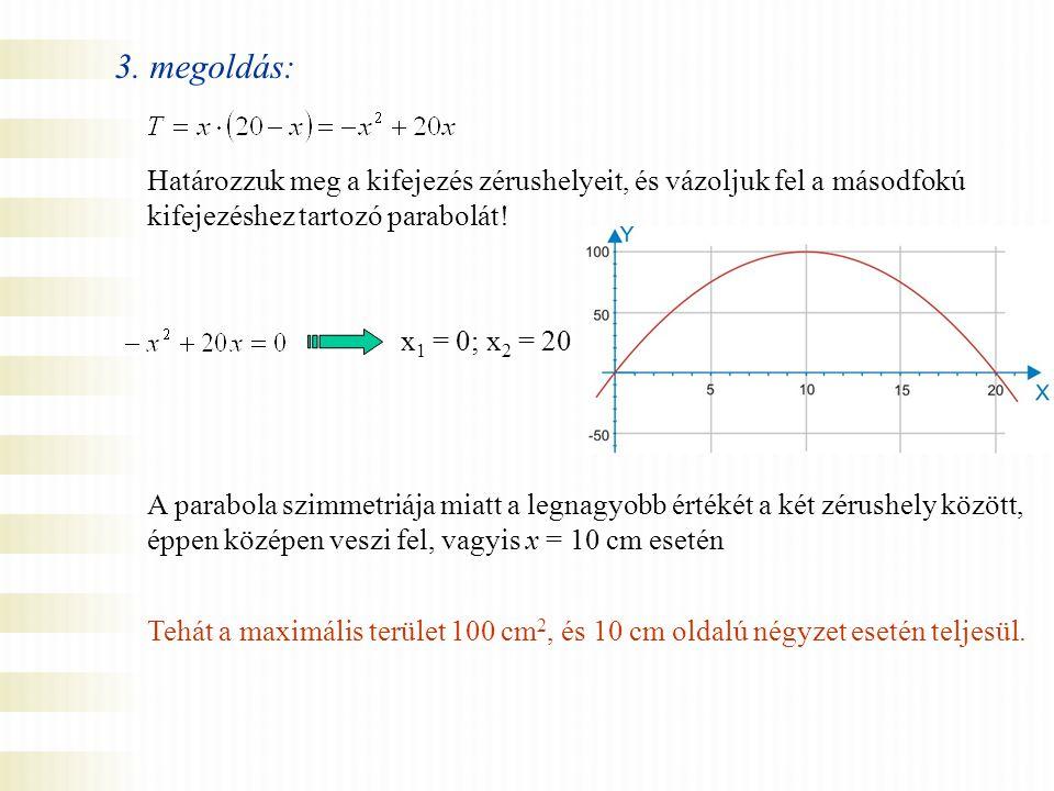 3. megoldás: Határozzuk meg a kifejezés zérushelyeit, és vázoljuk fel a másodfokú kifejezéshez tartozó parabolát! x 1 = 0; x 2 = 20 A parabola szimmet