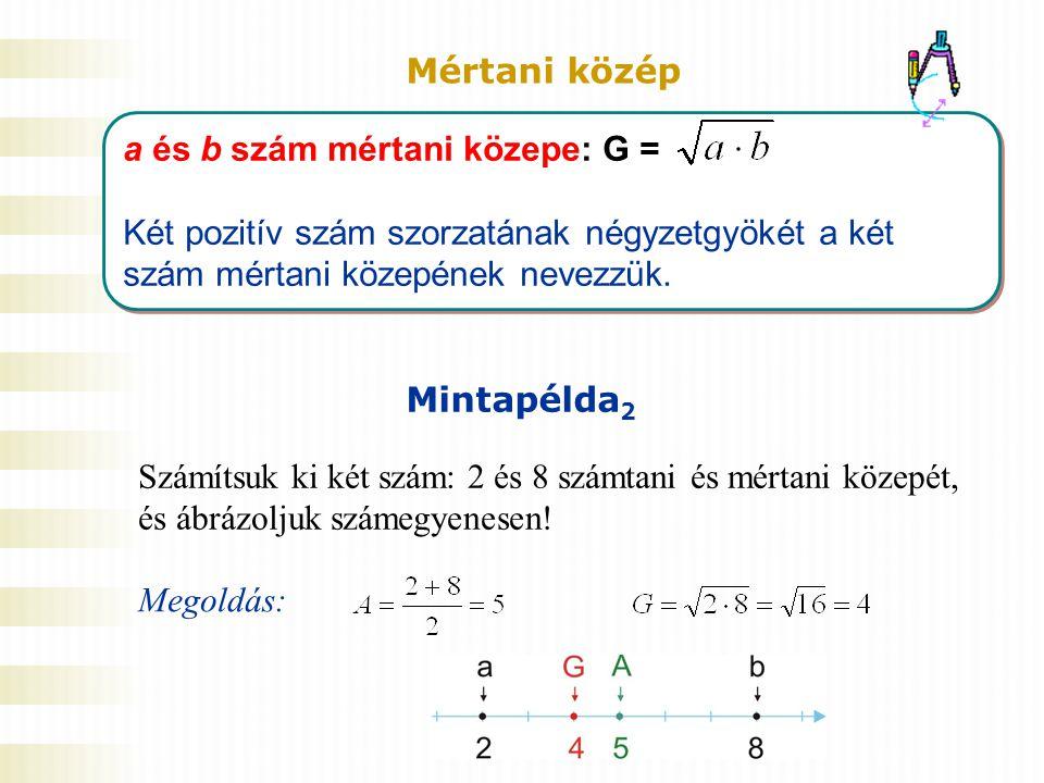 Mértani közép a és b szám mértani közepe: G = Két pozitív szám szorzatának négyzetgyökét a két szám mértani közepének nevezzük. a és b szám mértani kö