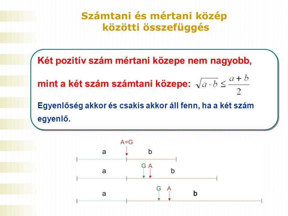 Két pozitív szám mértani közepe nem nagyobb, mint a két szám számtani közepe: Egyenlőség akkor és csakis akkor áll fenn, ha a két szám egyenlő. Két po