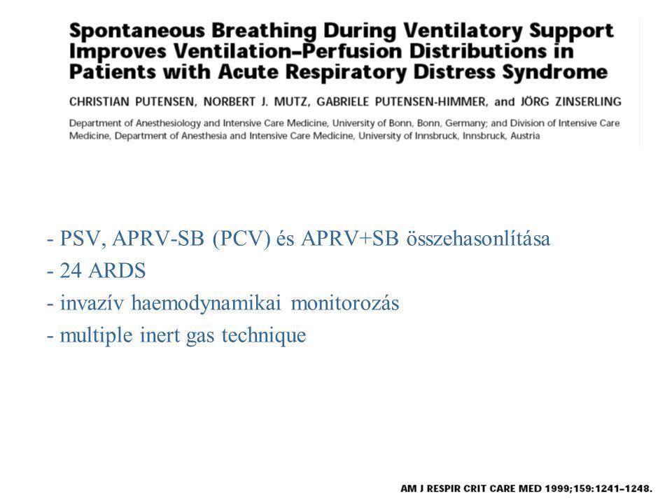- PSV, APRV-SB (PCV) és APRV+SB összehasonlítása - 24 ARDS - invazív haemodynamikai monitorozás - multiple inert gas technique