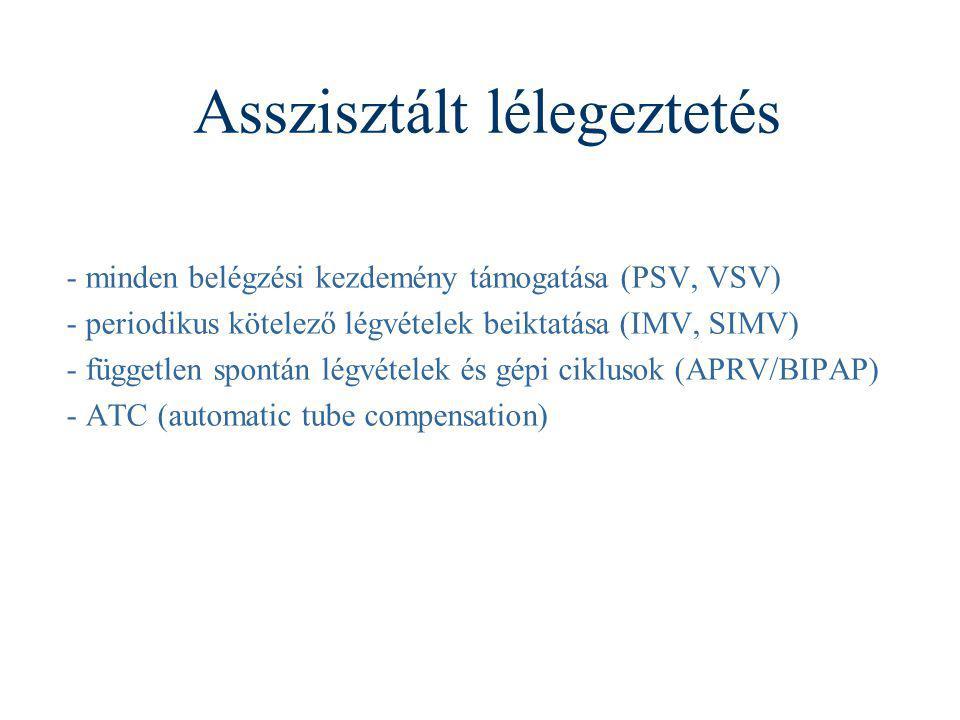 Asszisztált lélegeztetés - minden belégzési kezdemény támogatása (PSV, VSV) - periodikus kötelező légvételek beiktatása (IMV, SIMV) - független spontá