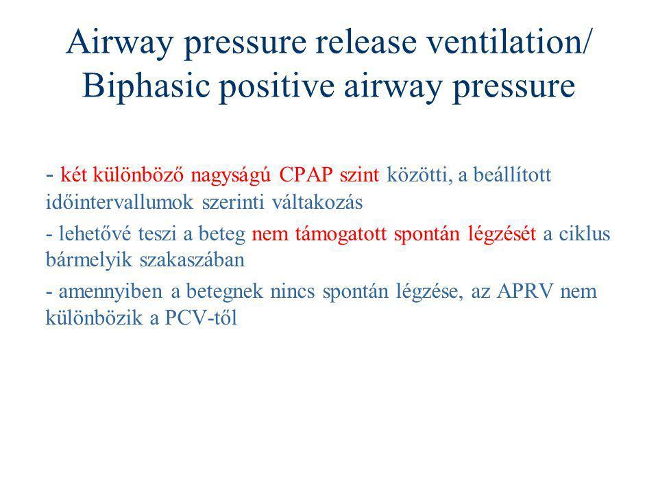 Az APRV és a megtartott spontán légzés élettani hatásai - a kontrollált pozitív nyomású lélegeztetés a preload, a perctérfogat és DO2 csökkenéséhez vezethet → intravasculáris volumen bevitel és vazopresszor adás szükséges a normalizálásukhoz - megtartott spontán légvételek esetén az intrathoracalis nyomás periodikus csökkenése javítja a vénás visszaáramlást, a perctérfogatot és az oxygén kínálatot → csökkentheti a volumen és vazopresszor szükségletet - a támogatott és nem támogatott spontán légvételek hatása eltérő !