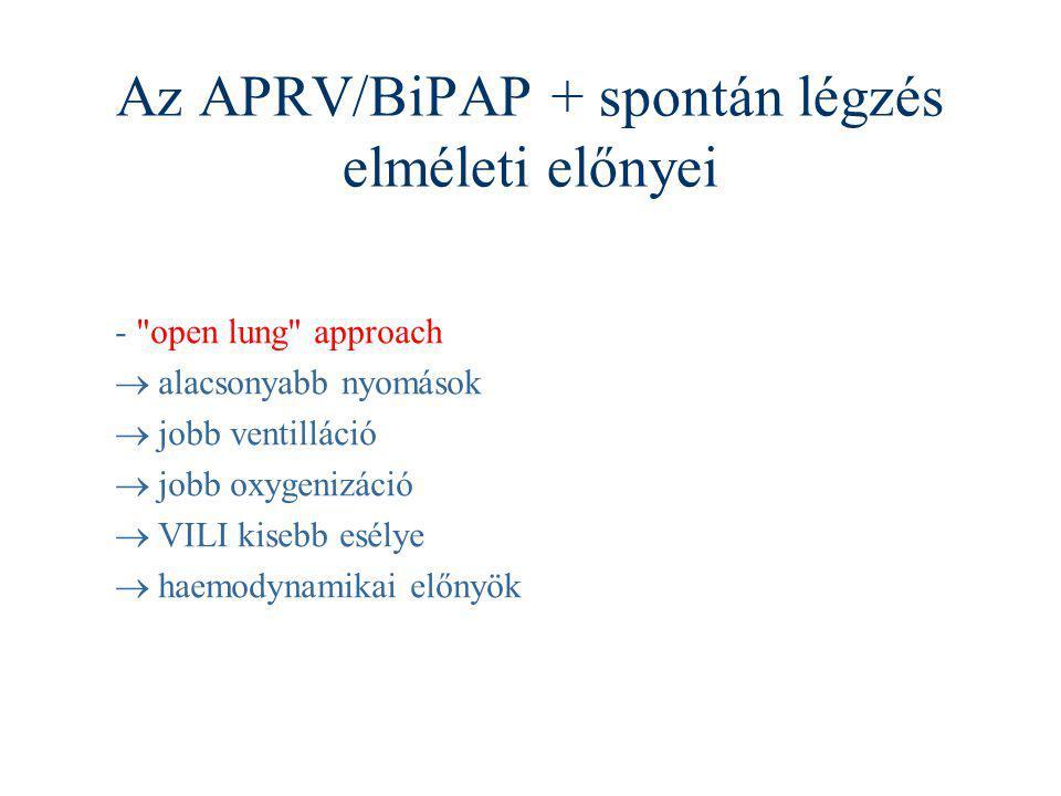 Az APRV/BiPAP + spontán légzés elméleti előnyei -