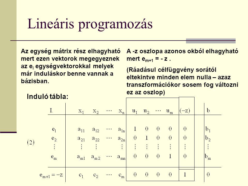 A -z oszlopa azonos okból elhagyható mert e m+1 = - z. (Ráadásul célfüggvény sorától eltekintve minden elem nulla – azaz transzformációkor sosem fog v