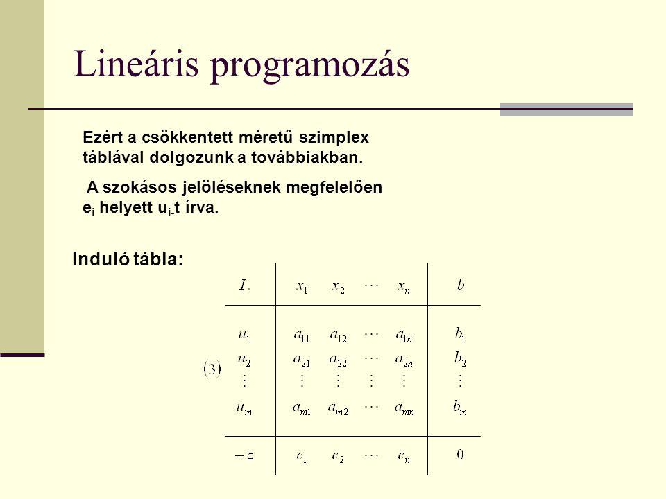 Lineáris programozás Ezért a csökkentett méretű szimplex táblával dolgozunk a továbbiakban. A szokásos jelöléseknek megfelelően ei ei helyett u i- t í