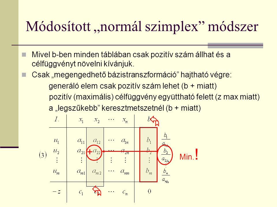 """Módosított """"normál szimplex"""" módszer Mivel b-ben minden táblában csak pozitív szám állhat és a célfüggvényt növelni kívánjuk. Csak """"megengedhető bázis"""