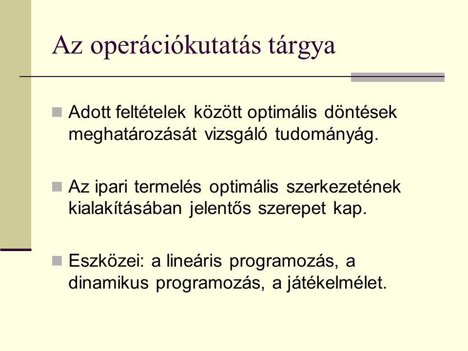 Az operációkutatás név eredete NEM SZAKMAI MATEMATIKAI TERÜLET NEVE HANEM: A II.