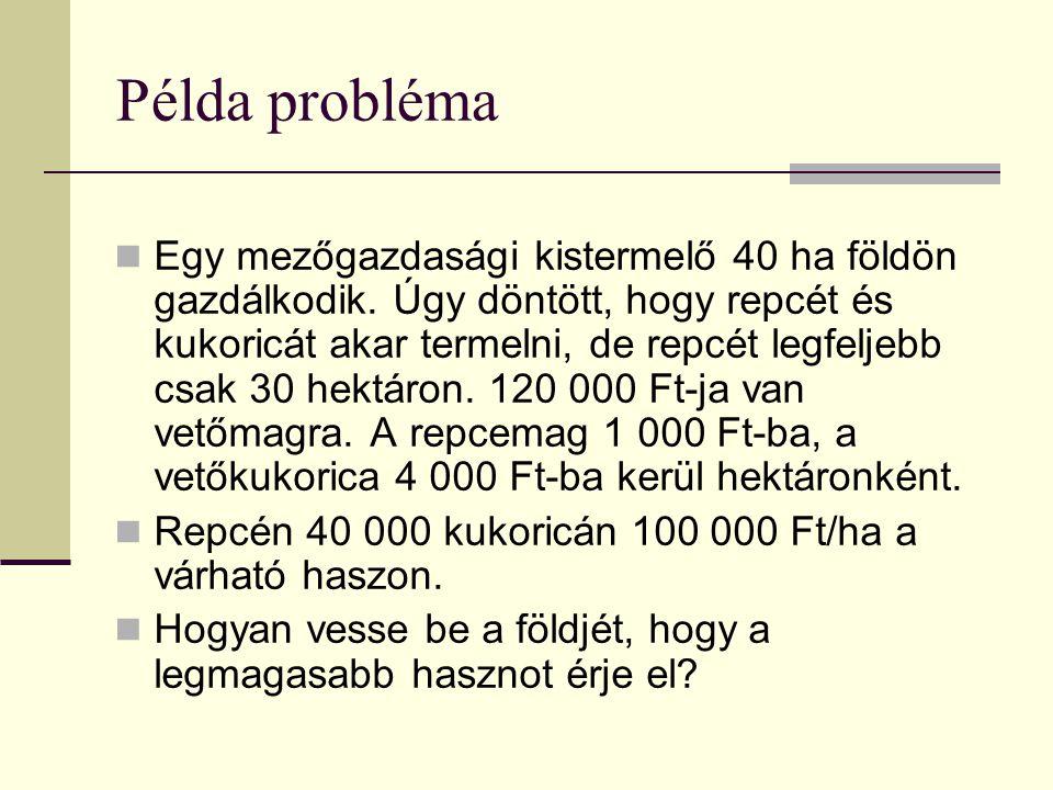 A probléma modellje: A változók jelentése: x 1 - repcevetési terület hektárban x 2 - kukoricavetési terület hektárban célfüggvény korlátozó feltételek: