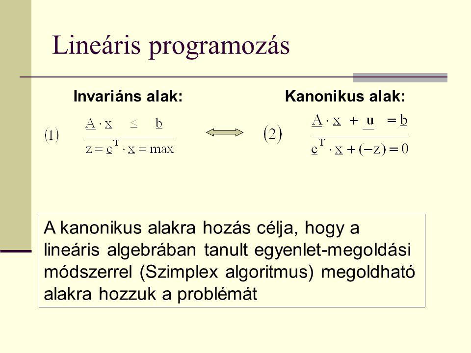 Megengedhető (lehetséges, megvalósítható) megoldás:= olyan pozitív x melynek komponenseit a feltételi egyenletekbe helyettesítve azok mindegyike teljesül: L – Megengedhető megoldások halmaza L – konvex halmaz Triviális megengedhető megoldás: [x 1,x 2,x 3 ] = [0,0,0] A probléma megoldásához válasszuk a normál szimplex módszert!