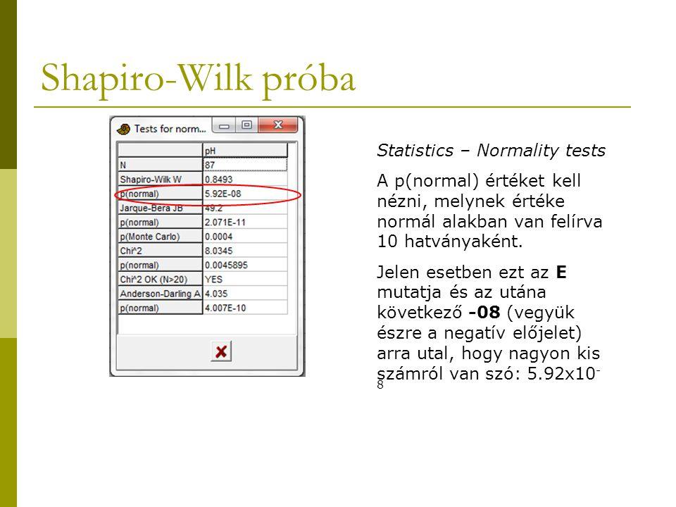 Shapiro-Wilk próba Statistics – Normality tests A p(normal) értéket kell nézni, melynek értéke normál alakban van felírva 10 hatványaként.
