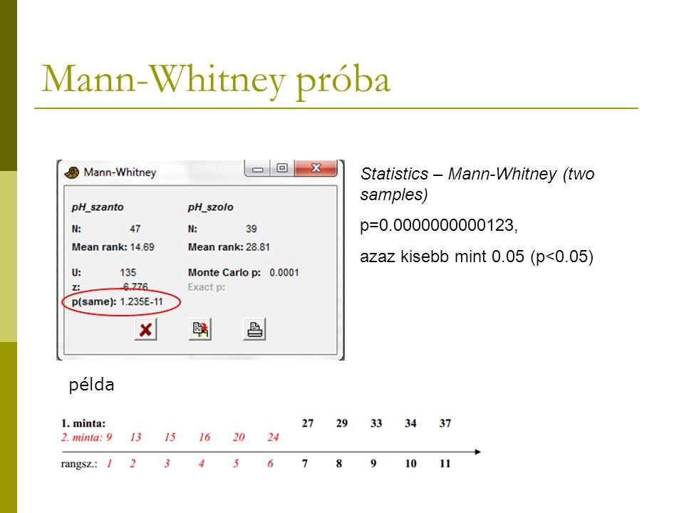 Mann-Whitney próba példa Statistics – Mann-Whitney (two samples) p=0.0000000000123, azaz kisebb mint 0.05 (p<0.05)