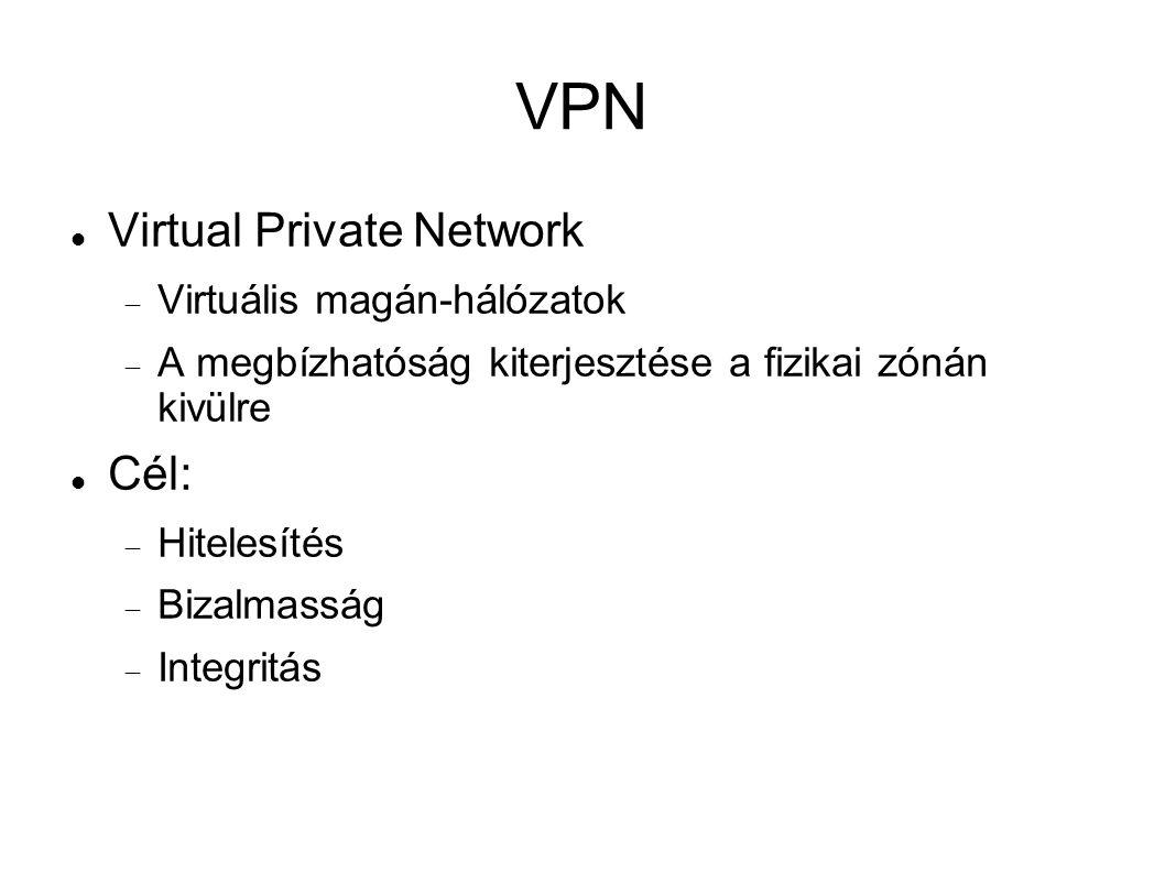 VPN Virtual Private Network  Virtuális magán-hálózatok  A megbízhatóság kiterjesztése a fizikai zónán kivülre Cél:  Hitelesítés  Bizalmasság  Integritás