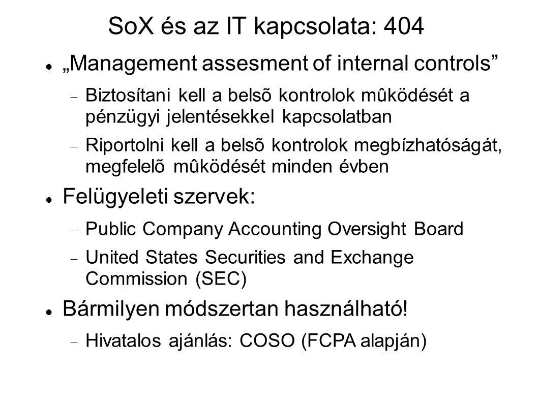 """SoX és az IT kapcsolata: 404 """"Management assesment of internal controls  Biztosítani kell a belsõ kontrolok mûködését a pénzügyi jelentésekkel kapcsolatban  Riportolni kell a belsõ kontrolok megbízhatóságát, megfelelõ mûködését minden évben Felügyeleti szervek:  Public Company Accounting Oversight Board  United States Securities and Exchange Commission (SEC) Bármilyen módszertan használható."""