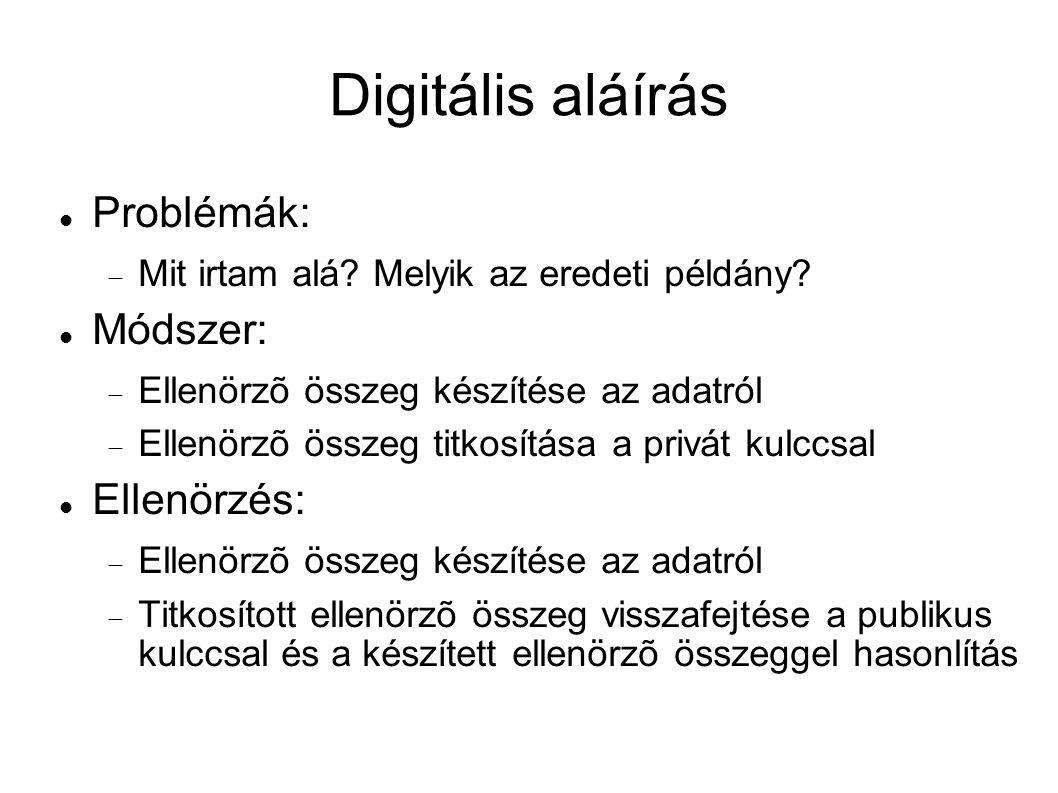 Digitális aláírás Problémák:  Mit irtam alá.Melyik az eredeti példány.
