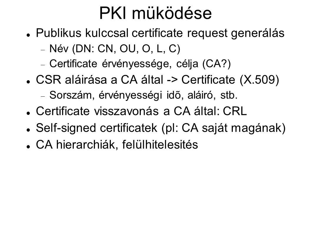 PKI müködése Publikus kulccsal certificate request generálás  Név (DN: CN, OU, O, L, C)  Certificate érvényessége, célja (CA?) CSR aláirása a CA által -> Certificate (X.509)  Sorszám, érvényességi idõ, aláiró, stb.