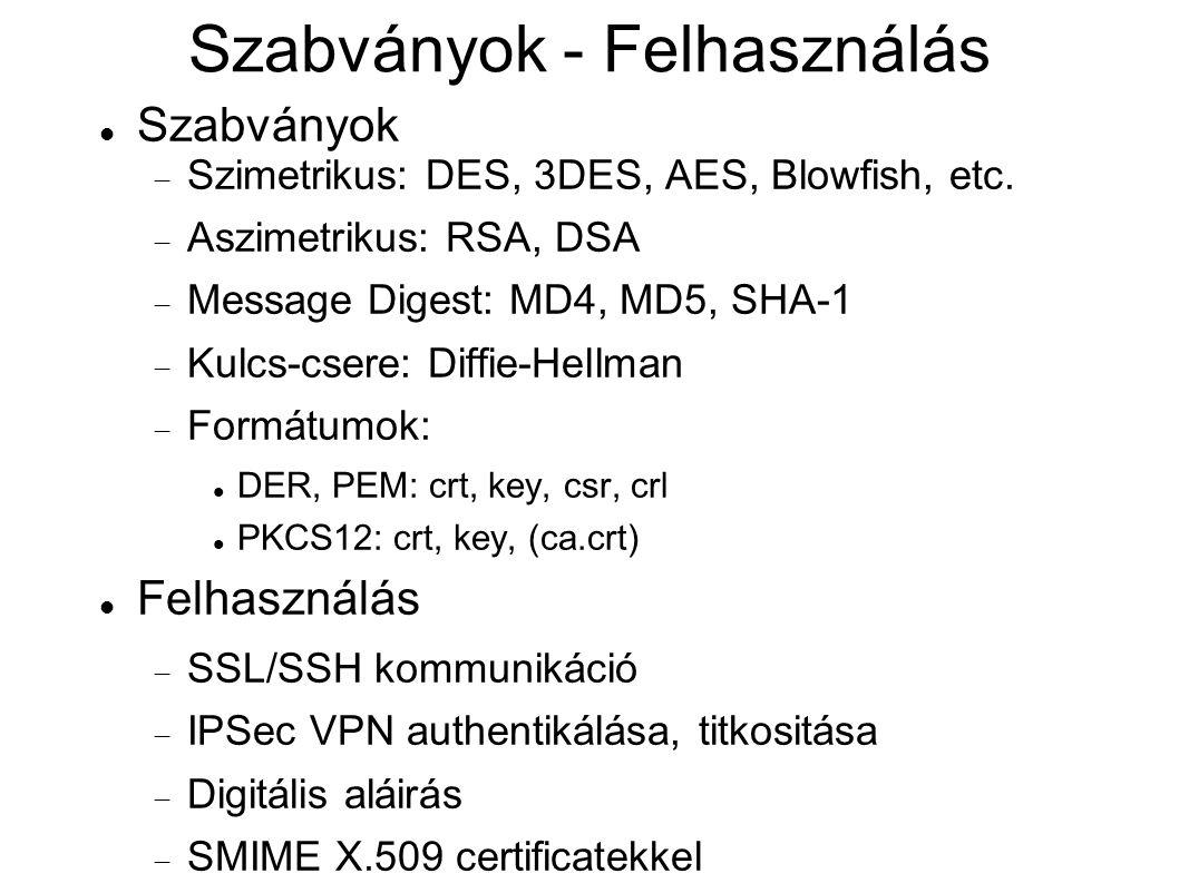Szabványok - Felhasználás Szabványok  Szimetrikus: DES, 3DES, AES, Blowfish, etc.
