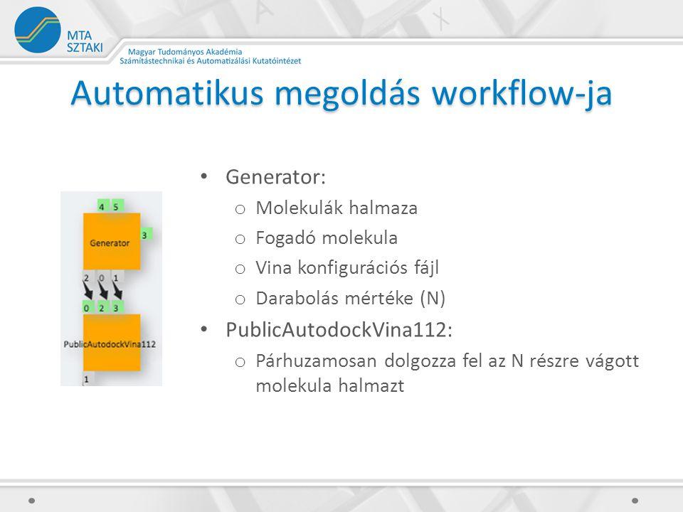 Automatikus megoldás workflow-ja Generator: o Molekulák halmaza o Fogadó molekula o Vina konfigurációs fájl o Darabolás mértéke (N) PublicAutodockVina112: o Párhuzamosan dolgozza fel az N részre vágott molekula halmazt